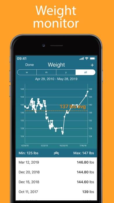 iPeriod Lite Period Tracker screenshot three