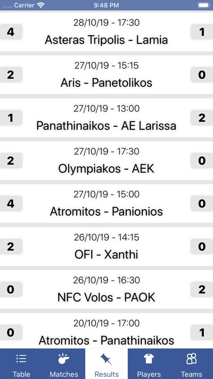 InfoLeague, Greek Super League screenshot-3