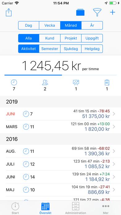 atWork tidrapport & tidkort på PC