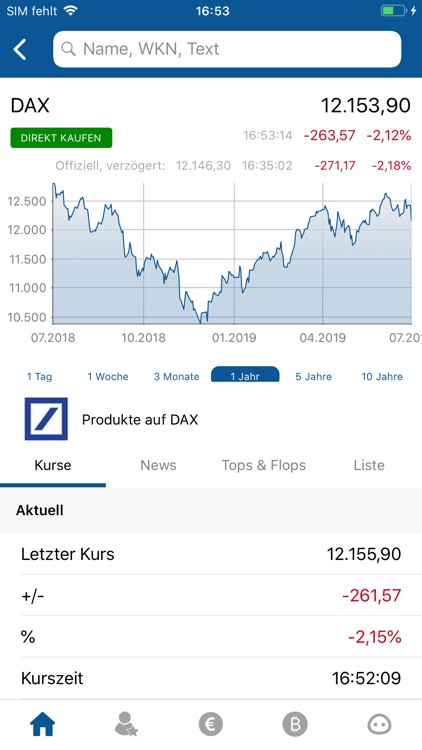Aktien Finanzen