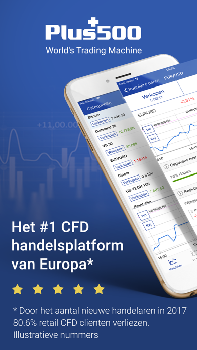 CFD's TRADING