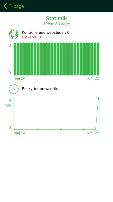 Screenshot for YouSee Sikkerhedspakken in Denmark App Store
