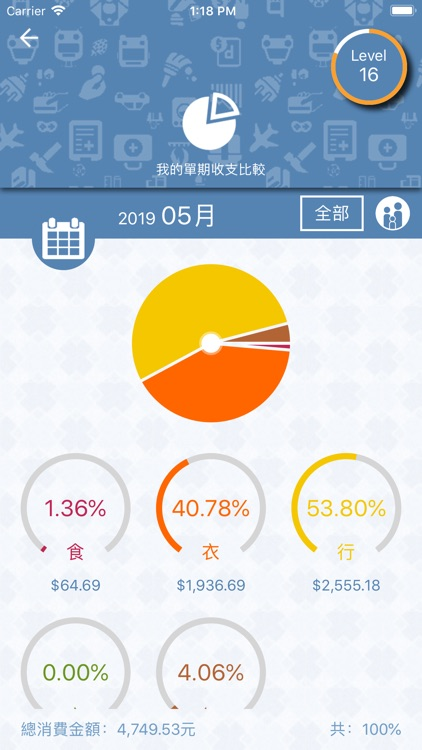 哈啦Money記帳 screenshot-1