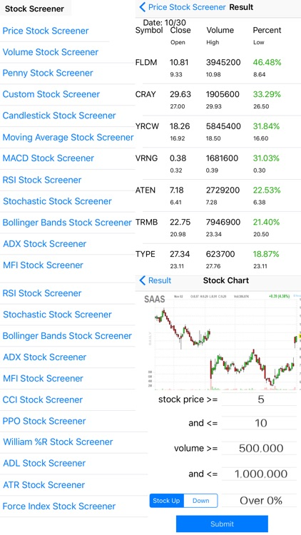 Stock Screener - Stock Scanner screenshot-5
