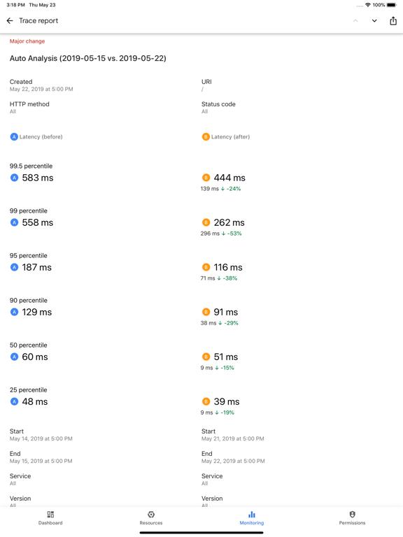 Google Cloud Console-ipad-3