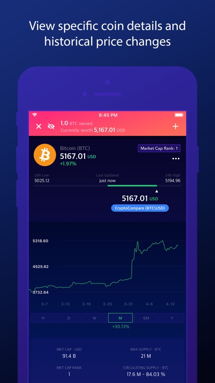 BitWorth - Crypto Tracker
