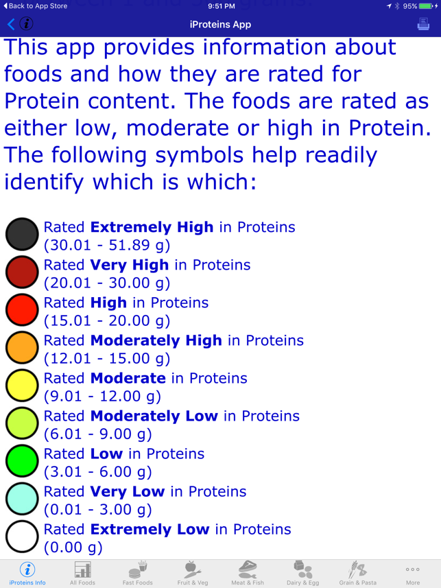 iOS iProteins App Update: Now with Extremely Powerful Search Facility Image