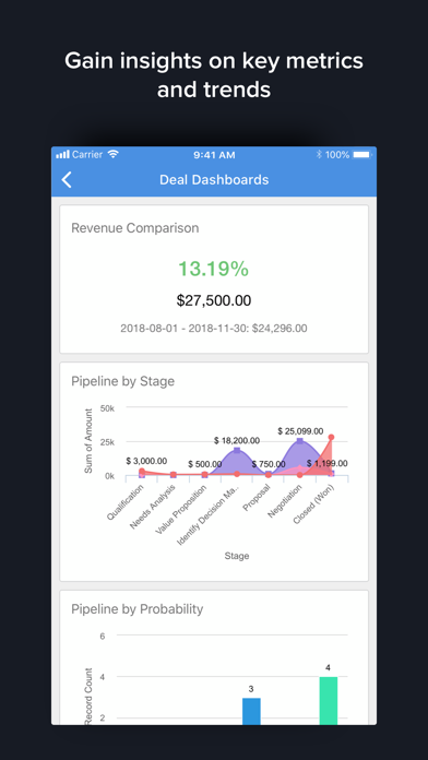 messages.download Zoho CRM - Sales & Marketing software