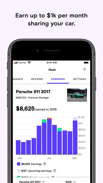 messages.download Turo - Better Than Car Rental software