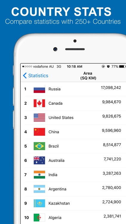 World Factbook 2021 Statistics