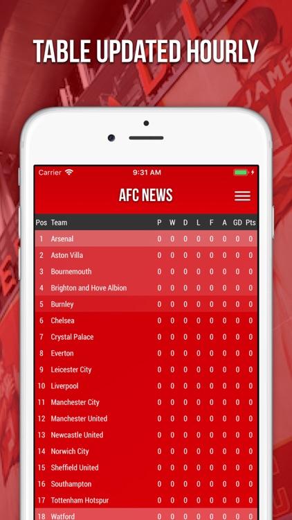 AFC News screenshot-3