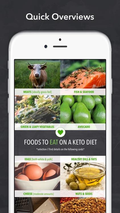 Keto Diet Recipes + Carb App screenshot-5