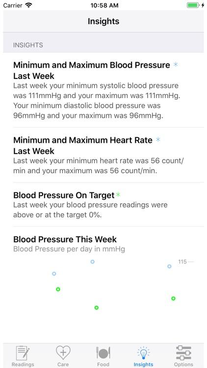 HealthGear - Blood Pressure screenshot-7