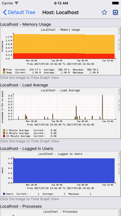 Cacti Tool - Monitoring Client ScreenShot2