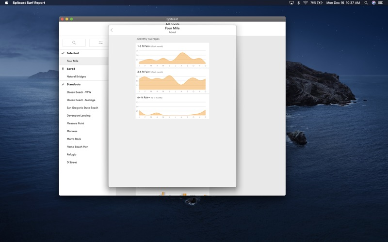 Spitcast Surf Report for Mac