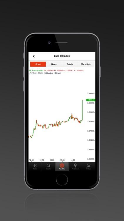 S Broker CFD App screenshot-3