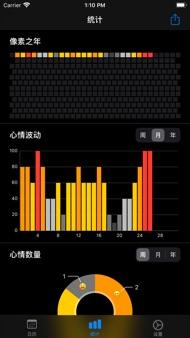 心情日记-今天过得怎么样 iphone images