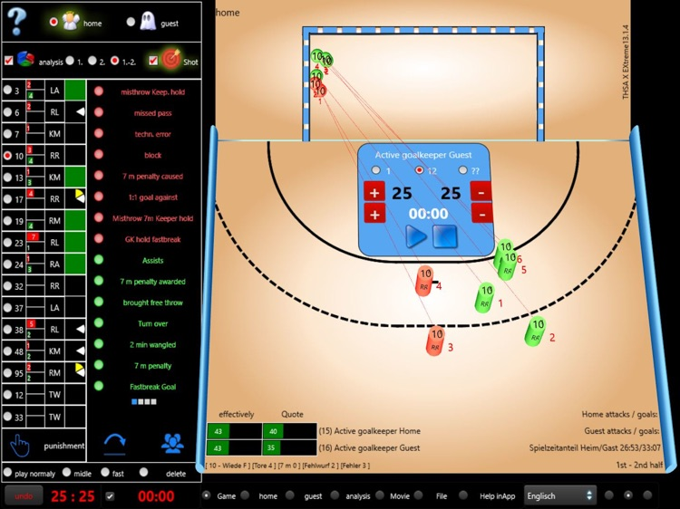 THSAX Handball Game Statistic
