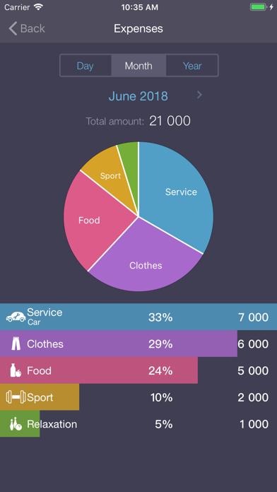 Expenses OK - expenses tracker screenshot one