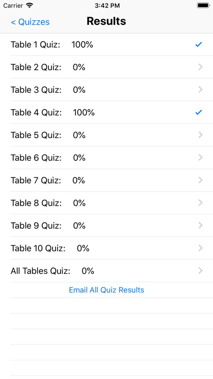 Multiplication Times Tables I screenshot-4
