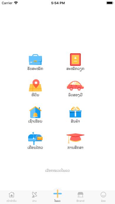 点击获取Laos Information