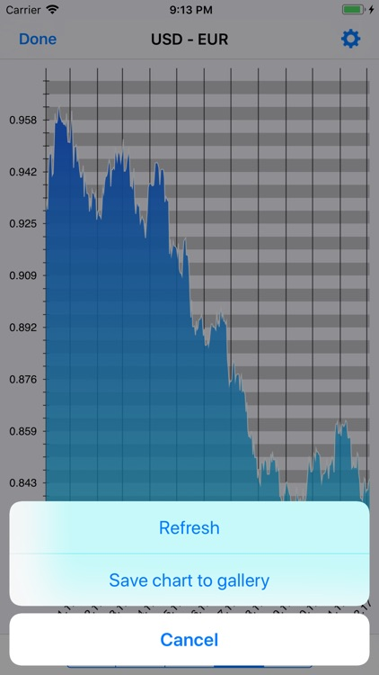 Exchange rate converter screenshot-3