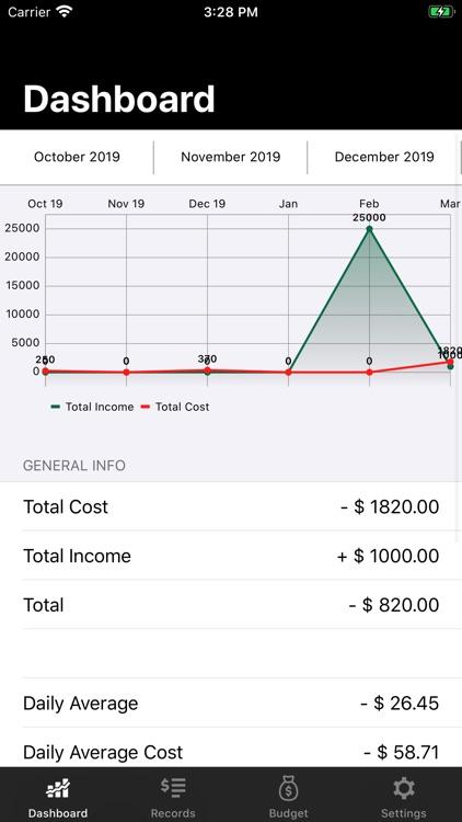 Vabby - Your Money Tracker