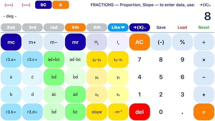 SciPro Math