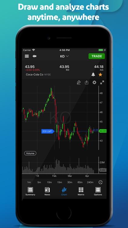TradeStation - Trade & Invest