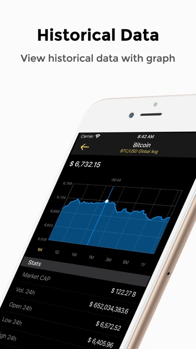 Crypto Plus - Bitcoin Ticker Screenshots