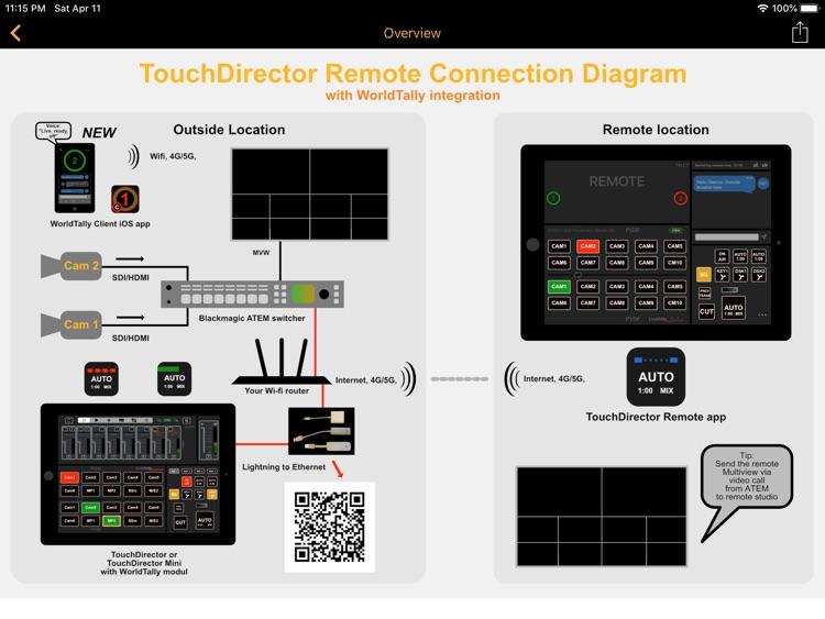 TouchDirector Remote screenshot-8