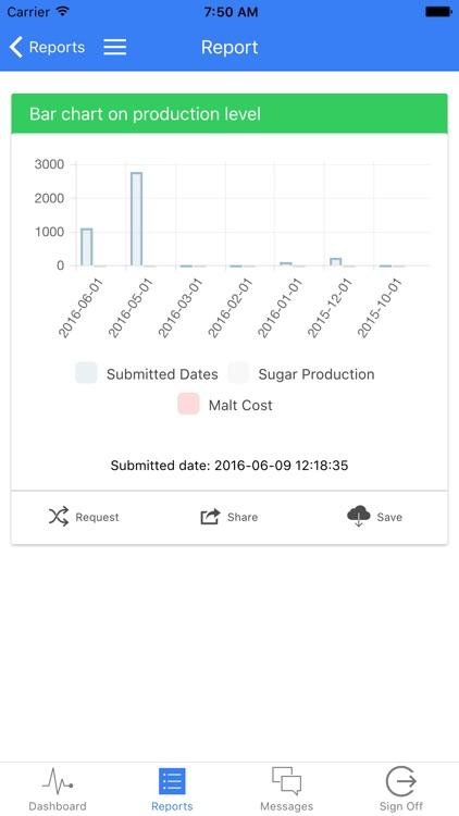 Client for Metricsart Platform