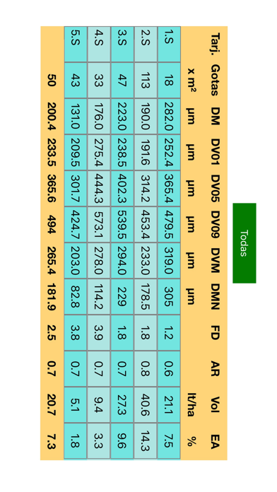 Screenshot for SprayGuru in United States App Store