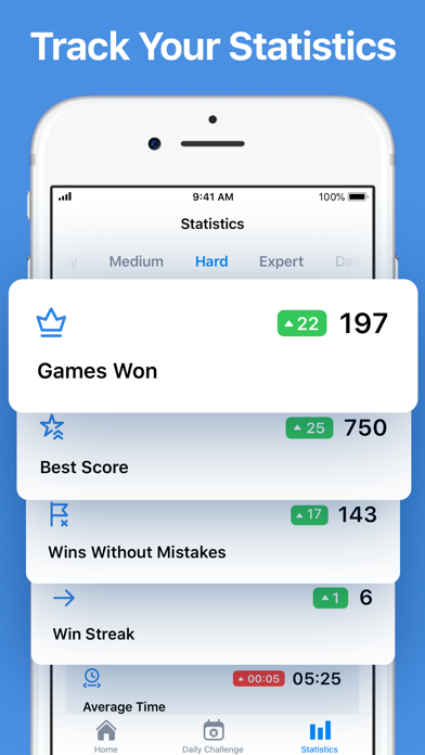Sudoku.com - Brain Games wiki review and how to guide