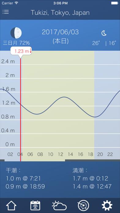私の近くの潮汐のおすすめ画像1