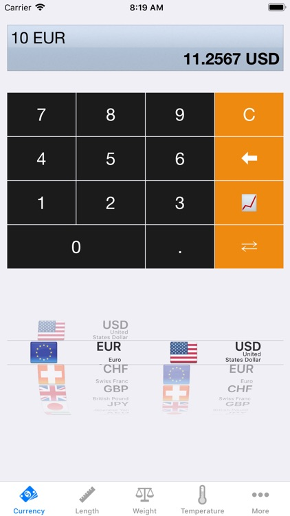Convert - Unit and Currency