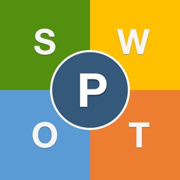 Personal SWOT Questions