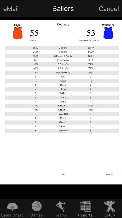 Ballers Basketball Stats screenshot-3