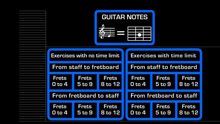 Guitar Notes.
