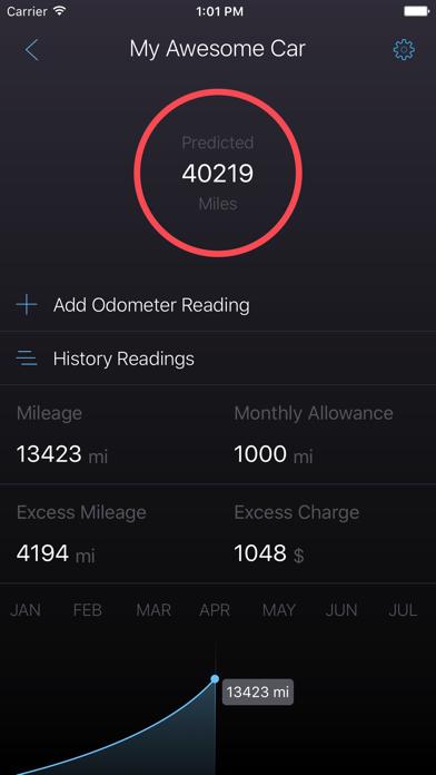 Leastimator - Mileage Tracker Screenshots