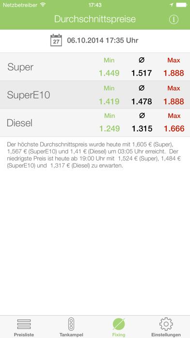 messages.download benzinpreis.de software