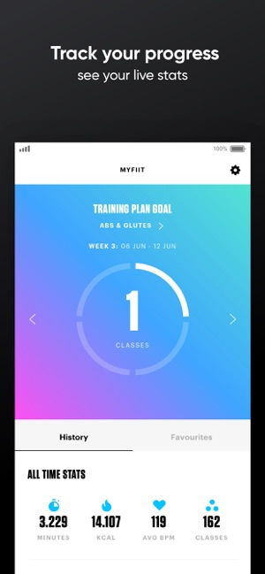 Fiit - Interactive Fitness on the App Store
