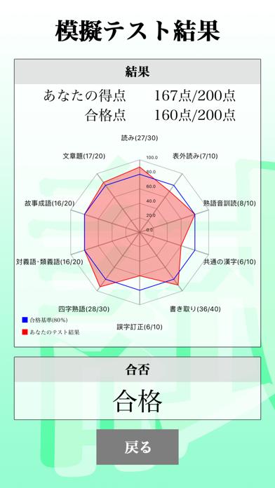 【LITE版】 漢字検定準1級 「30日合格プログラム」のおすすめ画像2