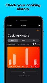Cook's Timer: Recipes & Roast iphone images