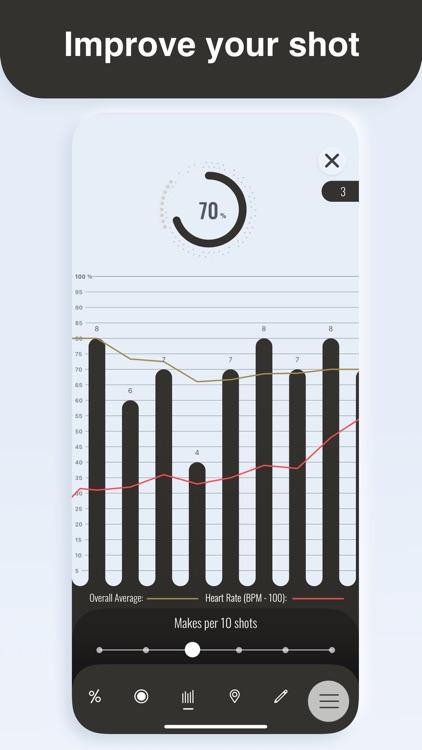 Tally Hoops - Basketball Stats screenshot-3