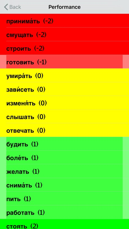 Russian Verb Blitz screenshot-8