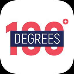 The 100 Degrees