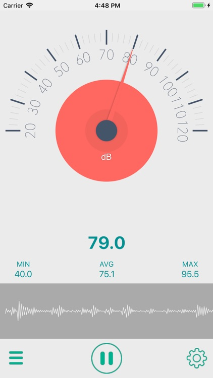 Sound Meter - Decibel Meter !