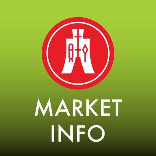 Hang Seng Market Info