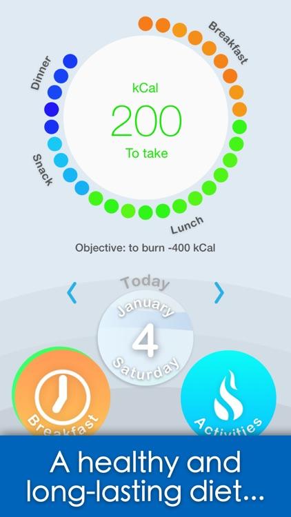 Calories minute screenshot-0